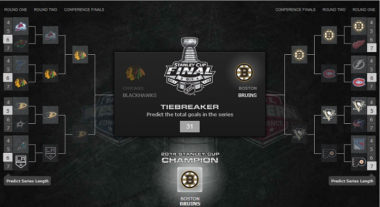 2014 NHL Stanley Cup Playoff Picks And Predictions - Total ...